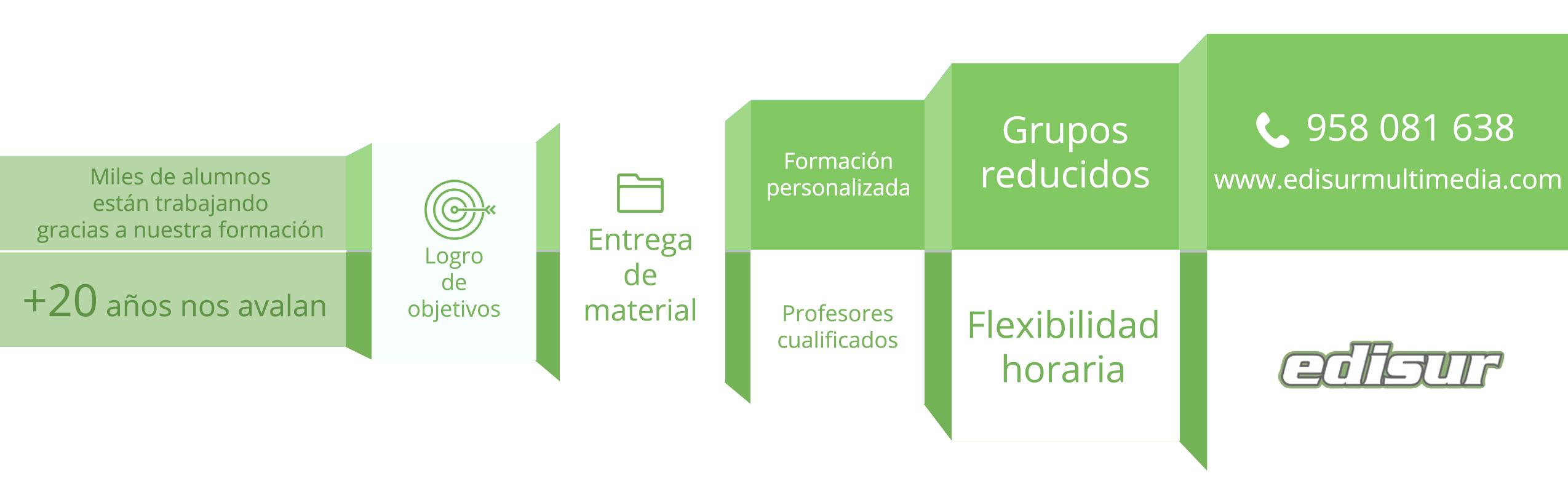 Oposiciones Auxiliar Administrativo Sas Granada Edisurmultimedia