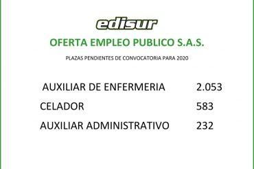 Plazas pendientes de convocar para el Servicio Andaluz de Salud (SAS)