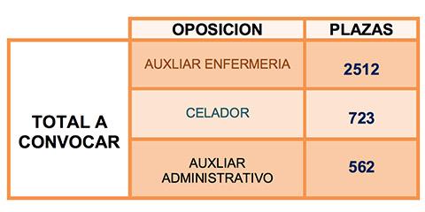 ofertas_de_empleo_SAS_2021
